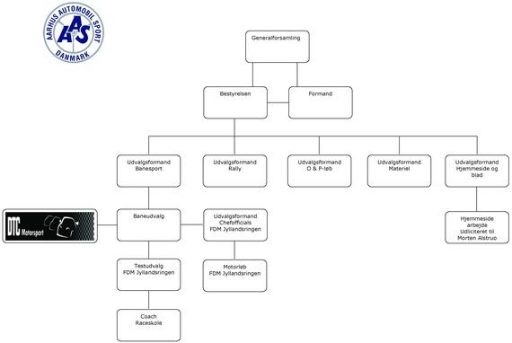2011-AAS-Diagram-1