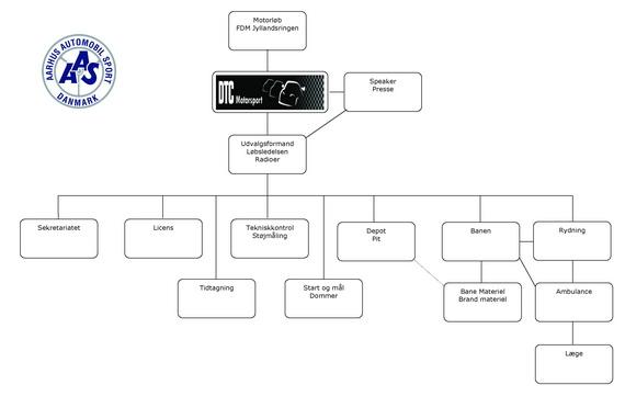 2011-AAS-Diagram-4